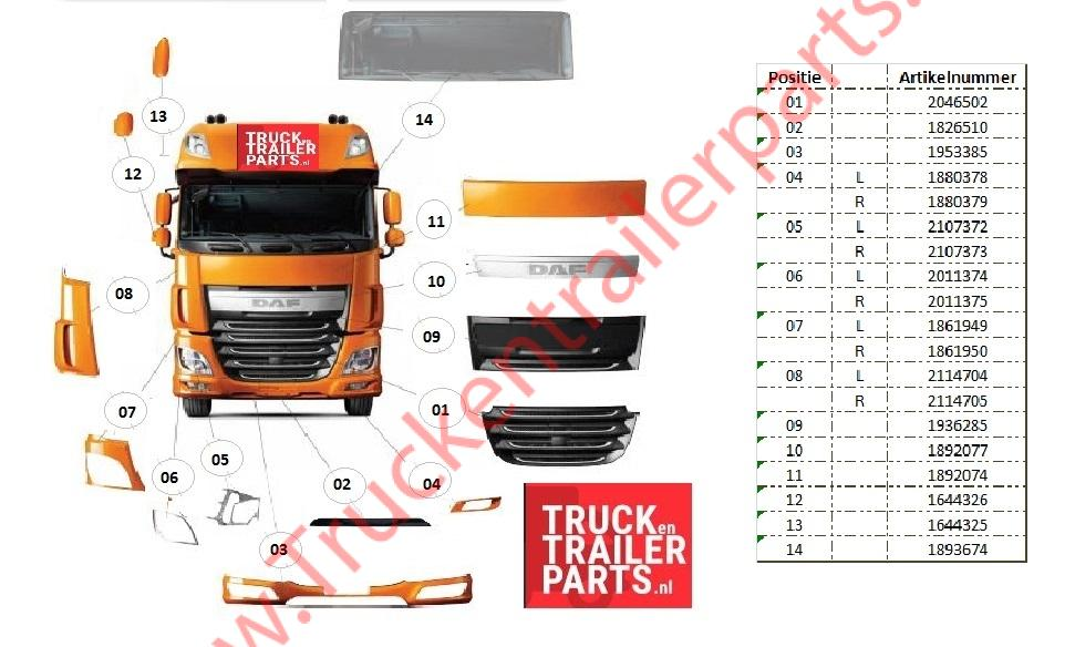Coverplate DAF XF Euro6